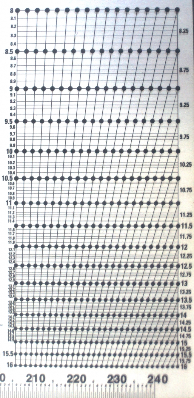 PrecisionMulti-Gauge - Perf