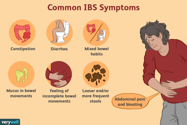 ibs-pain-locations-1945305-5c04ab7ec9e77c0001dbe853